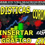 Estadisticas Coronavirus Insertar Graficos